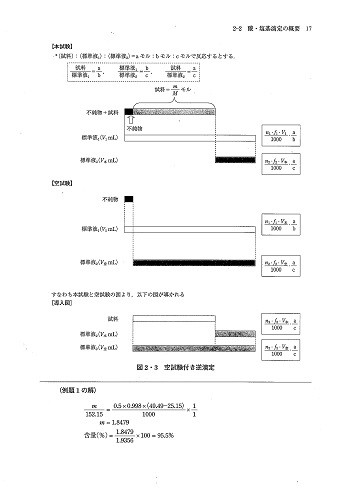 新装版 分析化学教程 第2版 4