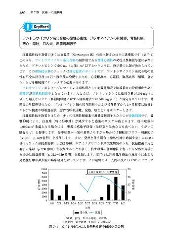 新装版 ポイントがわかる薬科微生物学 第3版 6