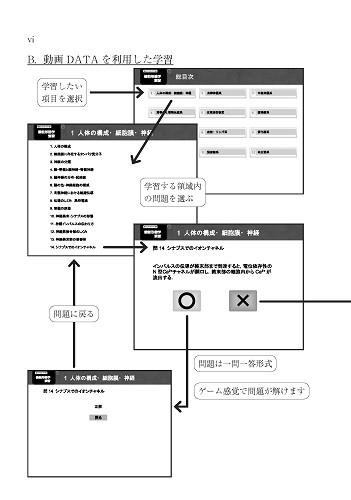 Web版 Hybrid Book 機能形態学演習 2