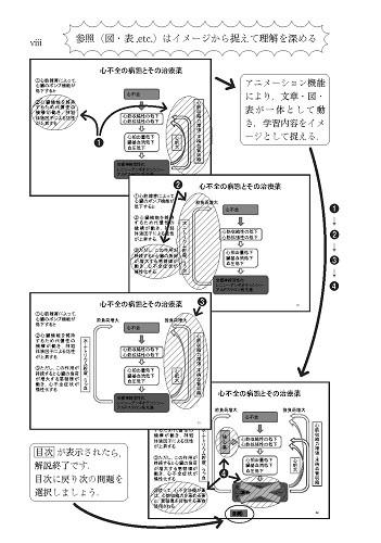 Web版 Hybrid Book 薬理学演習 4