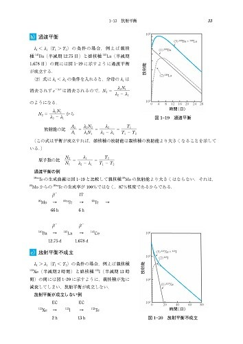 放射線・放射性物質の薬学利用 3